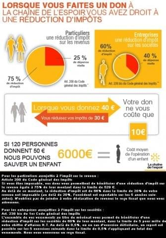 reductionfiscaleinfographie 1